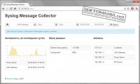 Syslog Message Collector